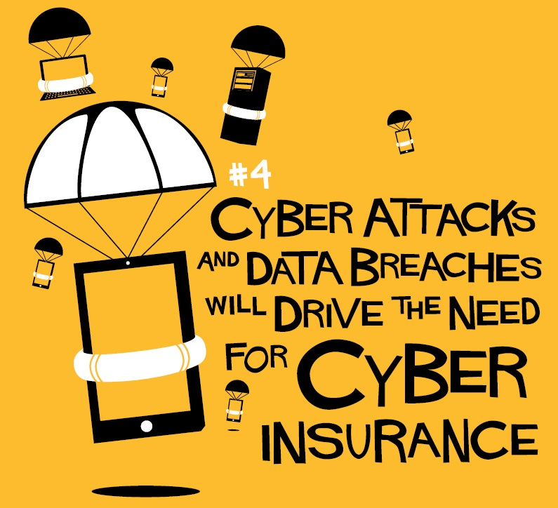 4. Cyber Attacks and Data Breaches Will Drive the Need for Cyber Insurance