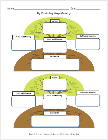 Common Core Classrooms: Word Parts in the Common Core