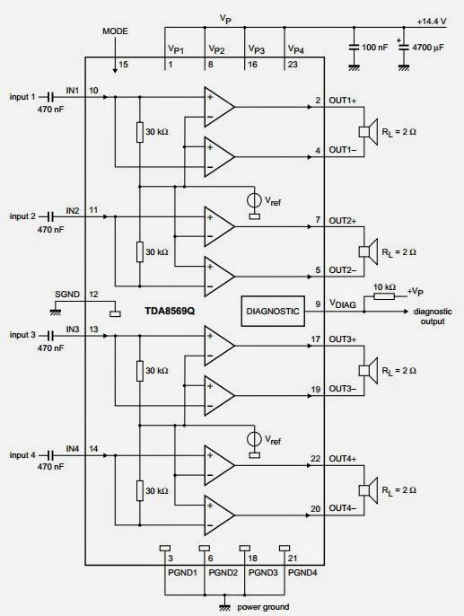 tda8569q audio amplifier 4 x 40w