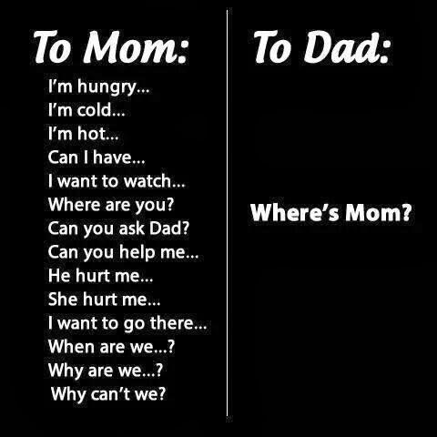var är mamma