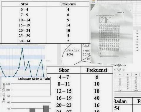 download soal statistika matematika kelas 9