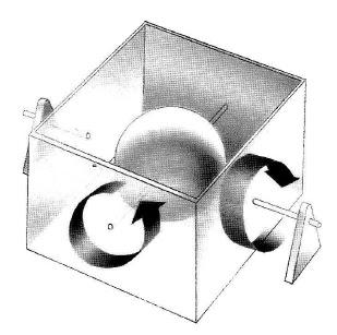 Rotacion alrededor de dos ejes
