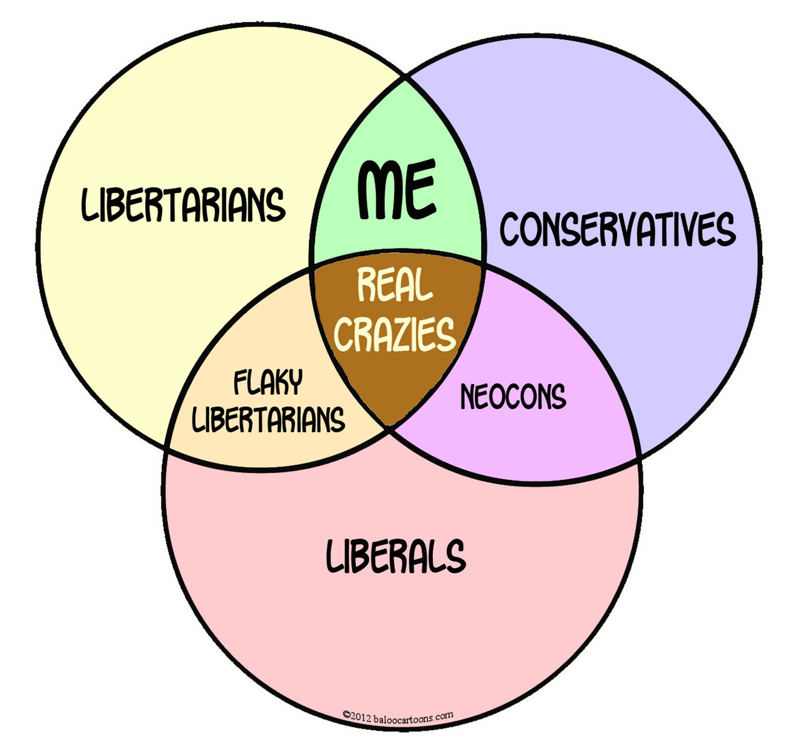 essays on liberalism vs conservatism