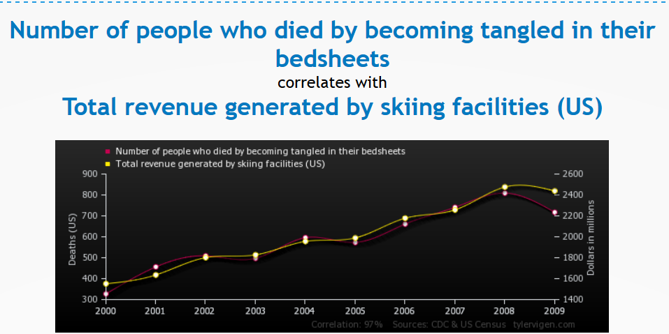 Bedsheets-and-skiing.png