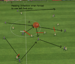 Opposition instruction show onto left foot
