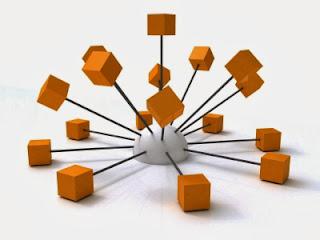 Metode Kilat Mendapatkan Backlink