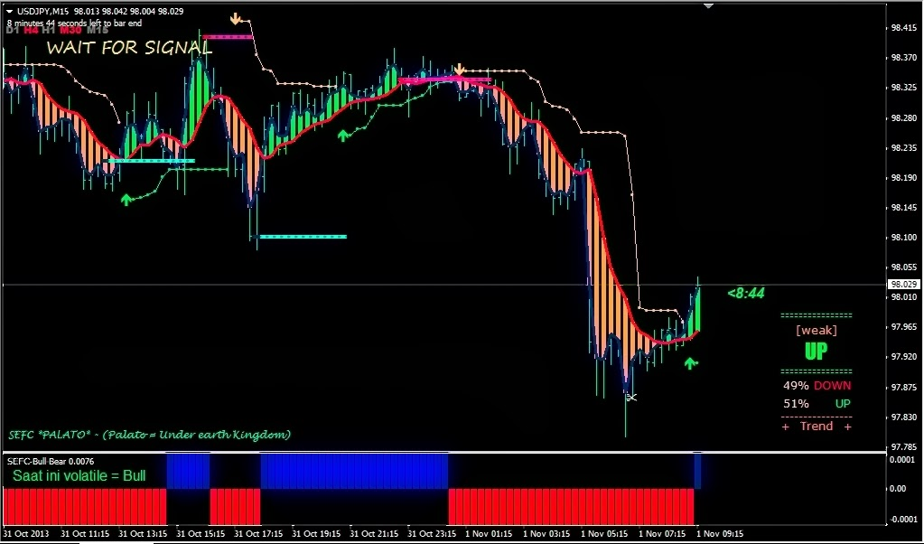 The Forex Trading Coach | Online Trading Course