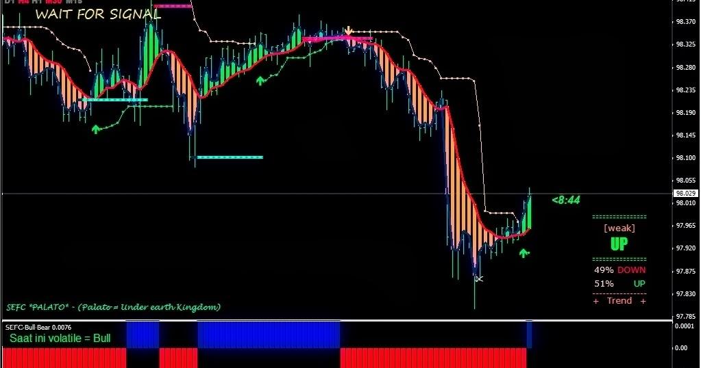 Forex leverage 2000