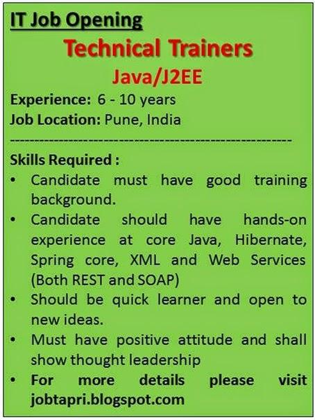 spring java j2ee Java development using spring framework java web app development using spring framework java spring architect junior j2ee developer.