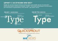как шрифт влияет на конверсию текста