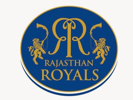 Royals Players Wallpaper Rajasthan Royals Players Name