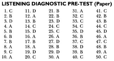 Kunci JawabanSoal Listening Pre-Test Longman