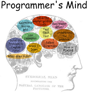 arti programmer