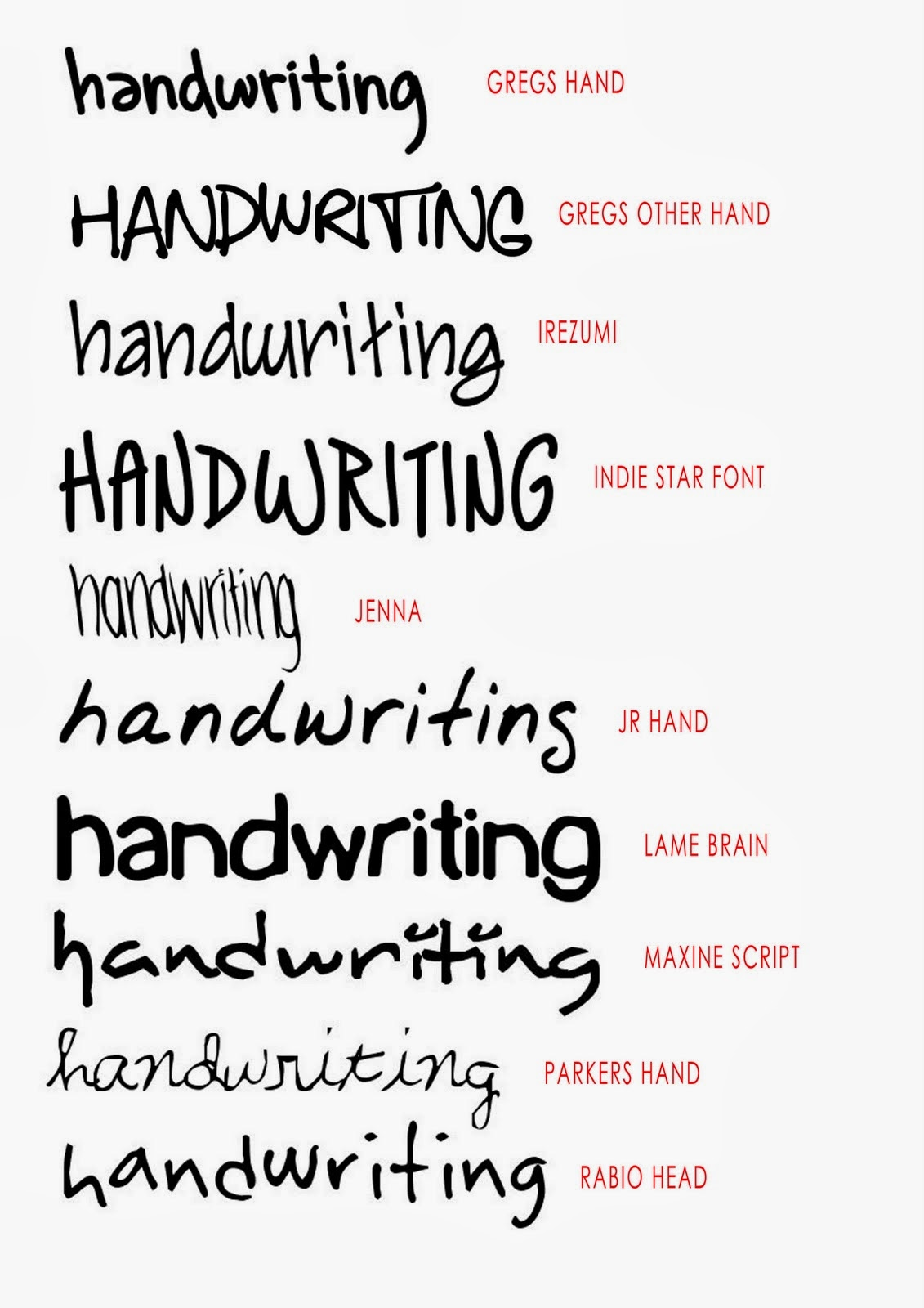 best different writing fonts - photo #32