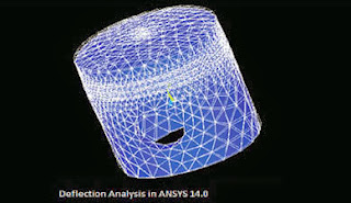 Deflection Analysis in ANSYS