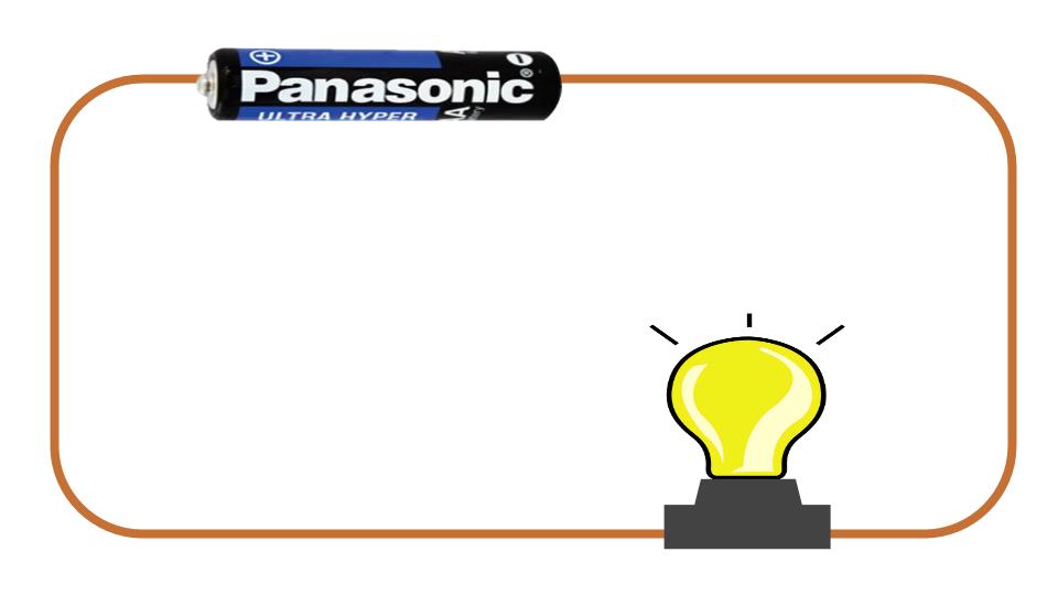 Circuito Sencillo : Ciencias físicas segundo corriente eléctrica y circuito
