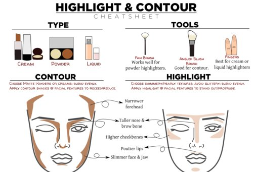 How do you highlight your face?