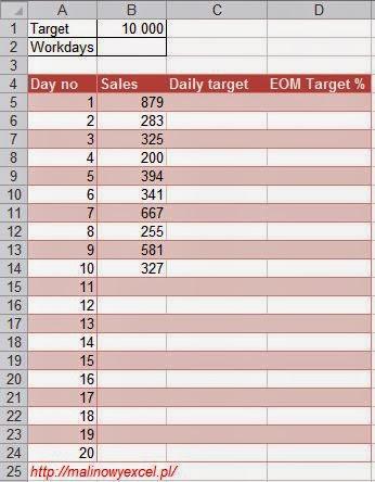 Plan sprzedaży - ujęcie dzienne - formatka