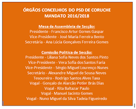 ÓRGÃOS CONCELHIOS DO PSD DE CORUCHE - Mandato 2016/2018