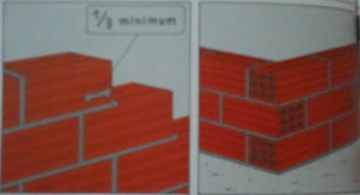 edition de savoir faire briques creuses ou parpaings. Black Bedroom Furniture Sets. Home Design Ideas