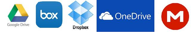 Host blog images on Dropbox, Cloud Drives, doityaar, Free drives,
