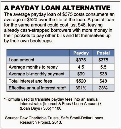 Payday loan written off image 3