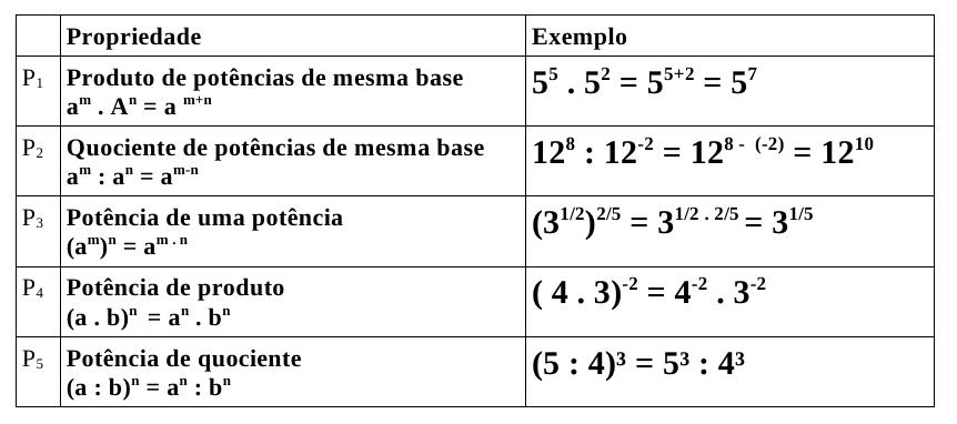 Matem tica fundamental potencia o ou exponencia o - Inmobiliaria serie 5 ...