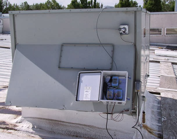 HVAC Equipment Market
