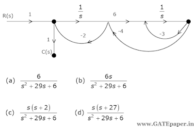 Gate 2018 previous solutions video lectures for free black 2 the signal flow graph of a system is shown in figure ccuart Gallery