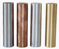 Do you know which is the best among Base Metals?