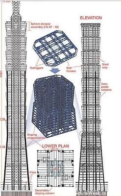 Tasa Delhi Taipei 101 Taiwan Building