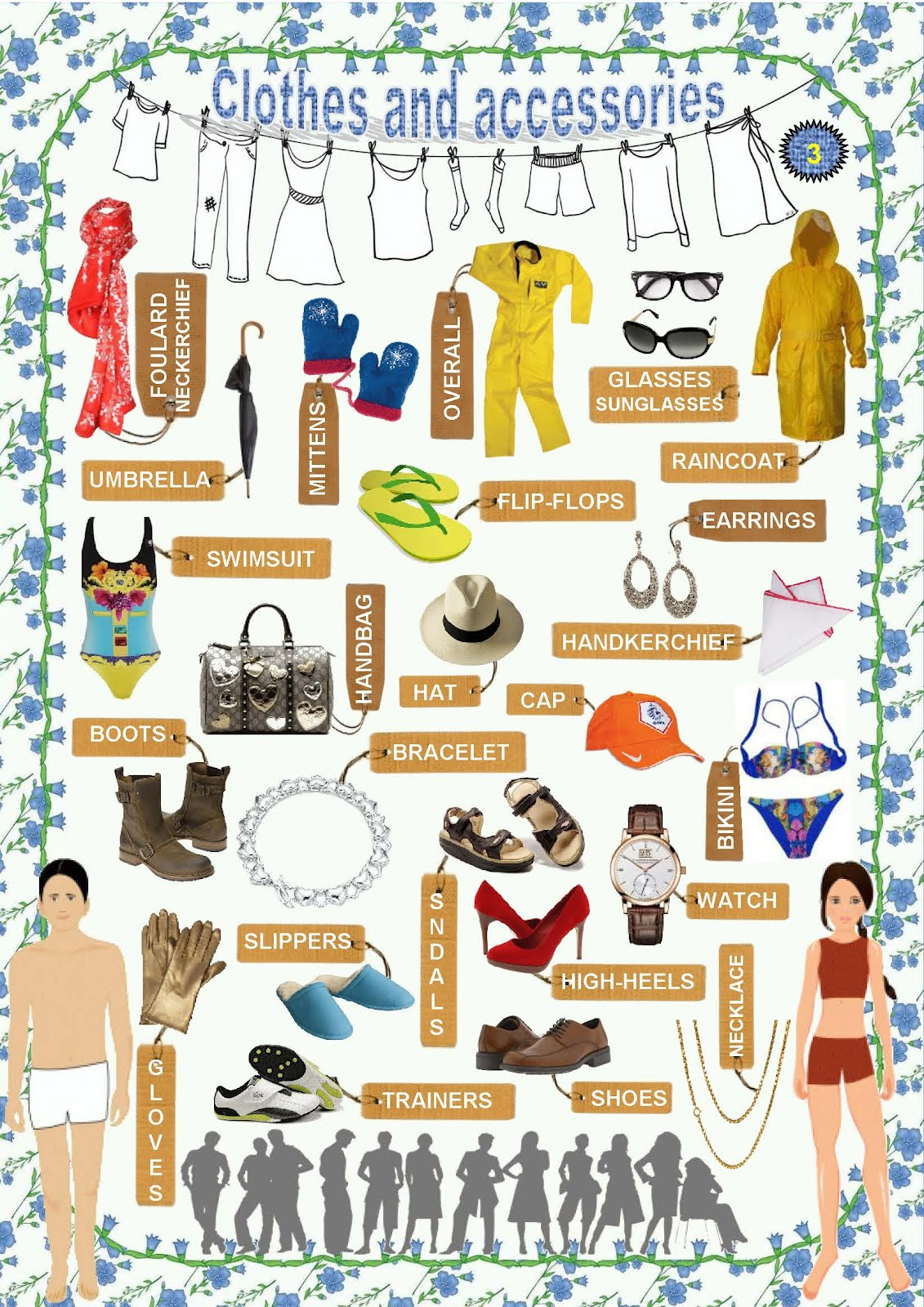 Clothes vocabulary Vocabulario de la ropa Lingolex