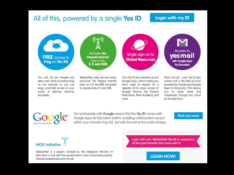 Dengan ID Yes 1BestariNet anda, anda boleh mengakses Frog VLE serta