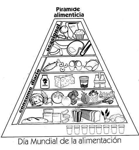Piramide de alimentos en blanco y negro - Imagui