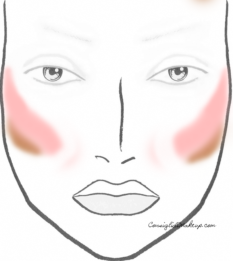 facechart dove applicare blush e terra