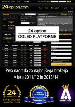 Oglejte si platformo 24option!