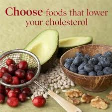 Cholesterol Lowering Diet