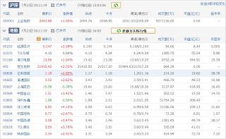 中国株コバンザメ投資ウォッチ銘柄watch20130723