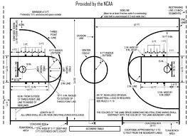 Lapangan Bola Basket: 28 meter x 15 meter .