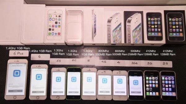 Gambar Semua Versi iPhone