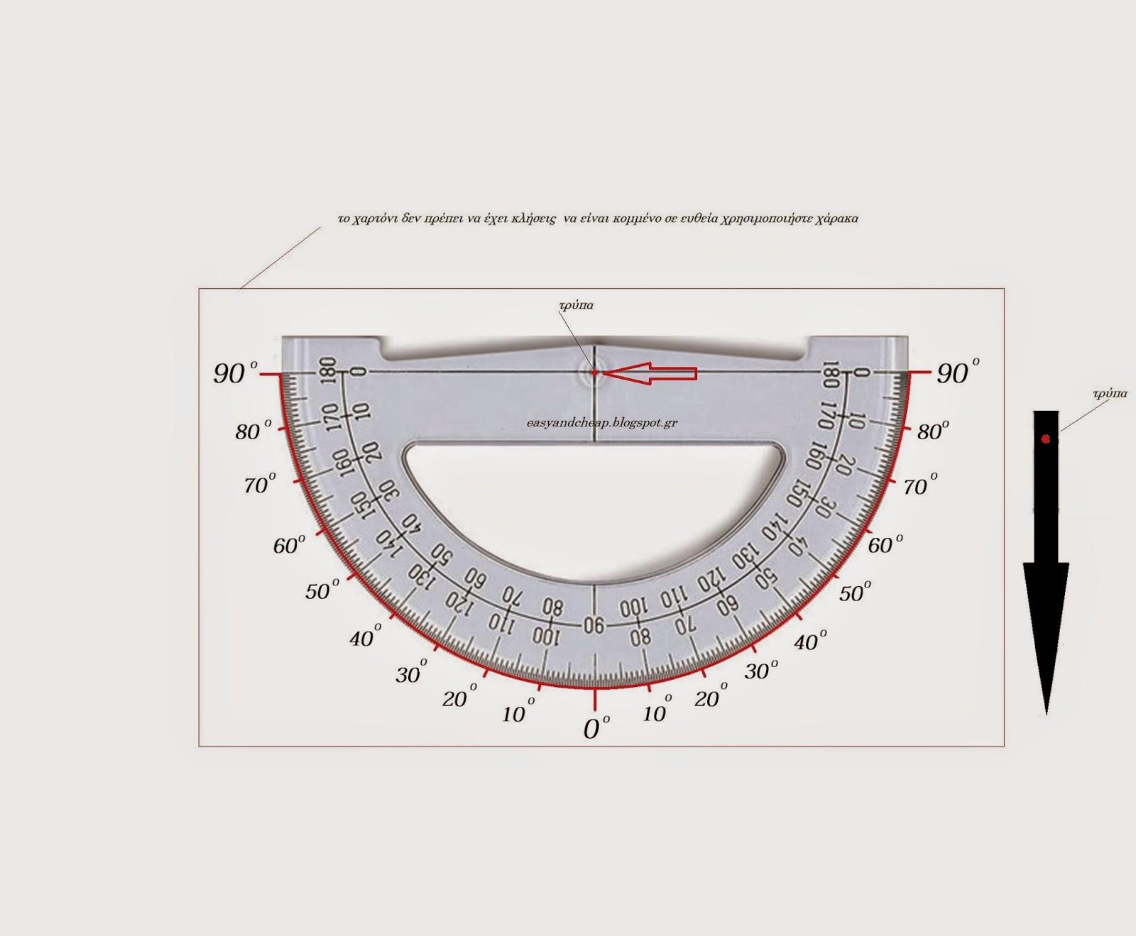 Πώς κατασκευάζουμε ένα κλισιόμετρο με απλά υλικά;