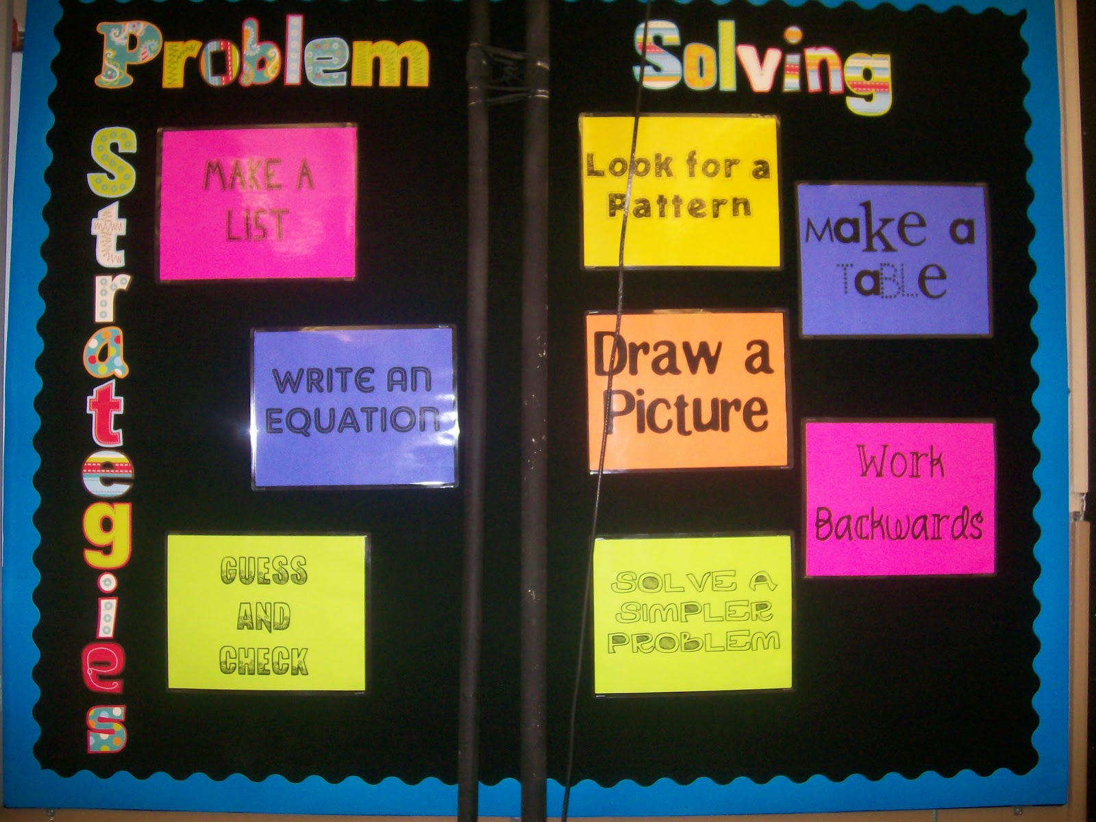 math love problem solving strategies bulletin board problem solving strategies bulletin board