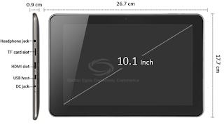 A10-sim-3G