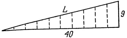 Решение головоломки с проволокой на цилиндре