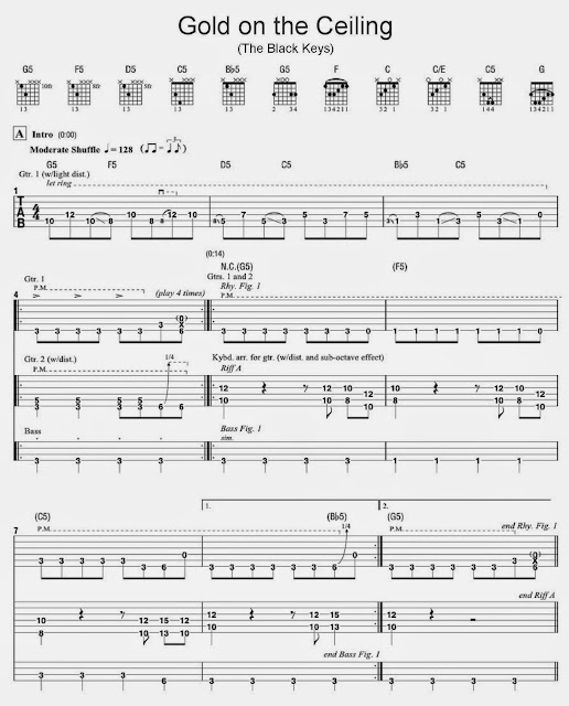 Guitar u00bb Guitar Tablature Key - Music Sheets, Tablature, Chords and Lyrics