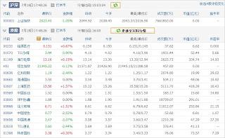 中国株コバンザメ投資ウォッチ銘柄watch20130718