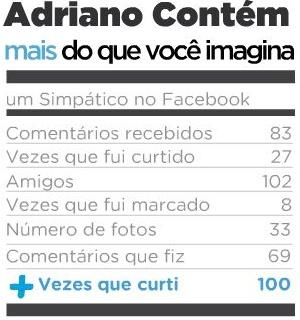 como saber popularidade no facebook?
