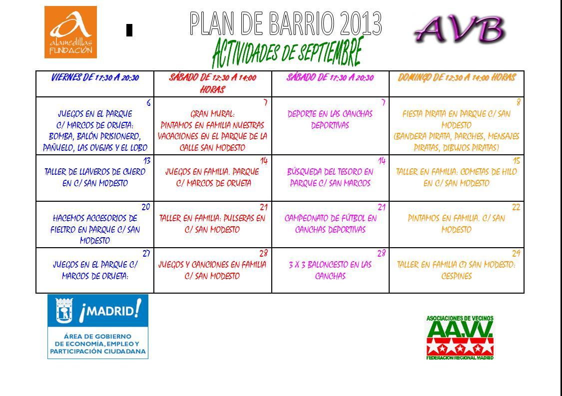 Desarrollo de actividades del Plan de Barrio de VIrgen de Begoña ...