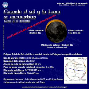 Lunes 14 de diciembre: Eclipse Solar