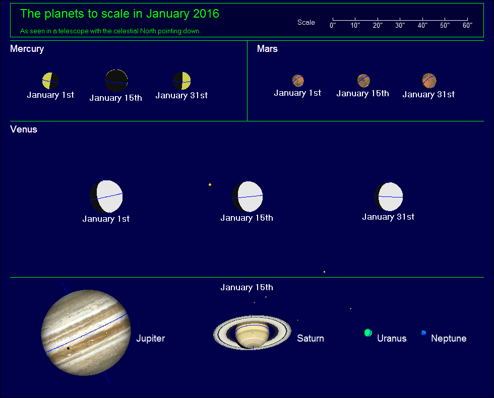 position of moon and planets - photo #1